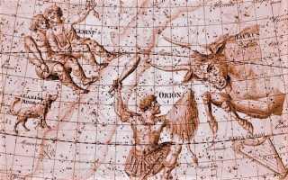 Созвездия: что такое и какие бывают