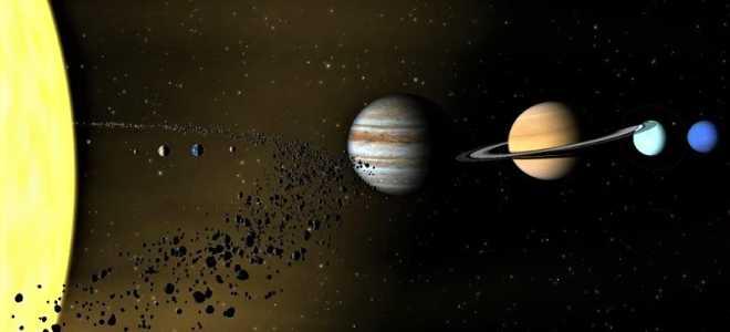 Конфигурация планет и синодический период