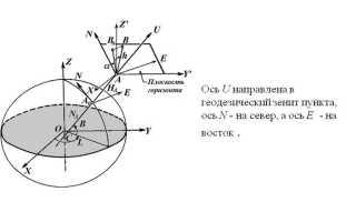 Звездные координаты и экваториальные системы