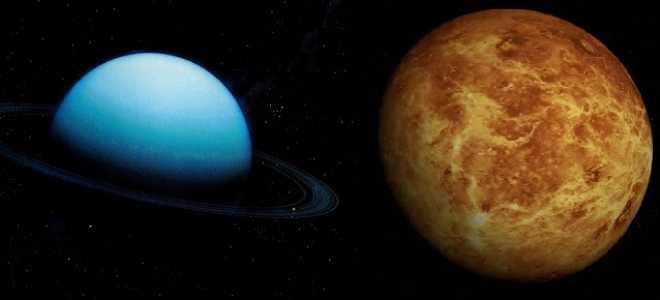 Цвета планет Солнечной системы