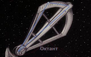 Созвездие Октант, имеющие интересную историю названия
