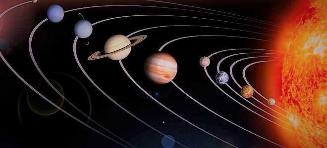 Планеты земной группы и их порядок