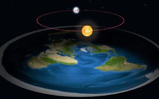 Форма Земли. Теория, имеющая две стороны медали