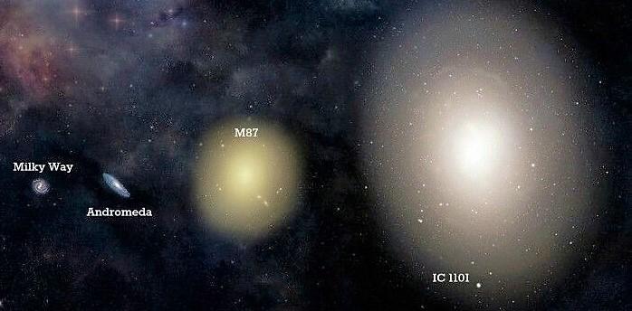 Какая самая большая галактика во вселенной