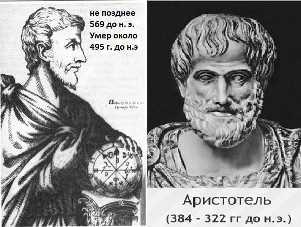 Пифагор и Аристотель