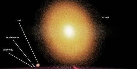 Сравнительные размеры четырёх галактик