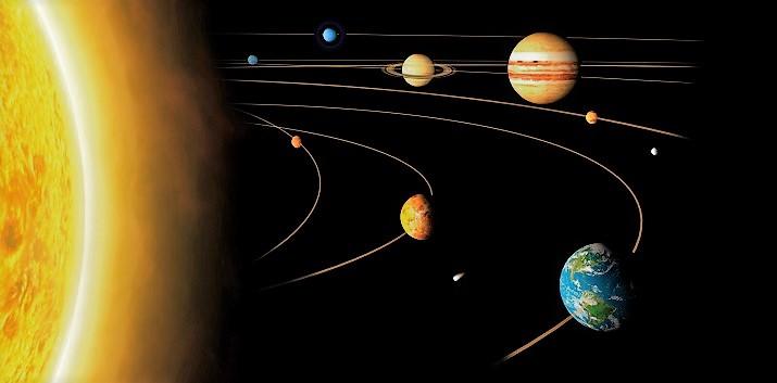 Орбиты солнечной системы