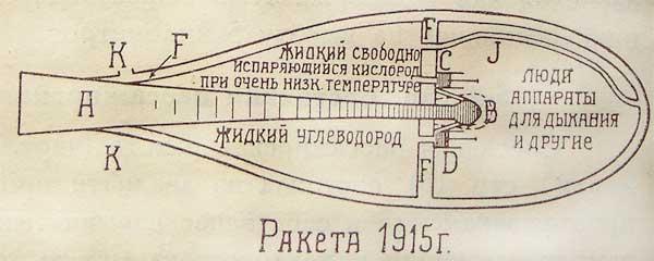 Чертеж ракеты Циолковского