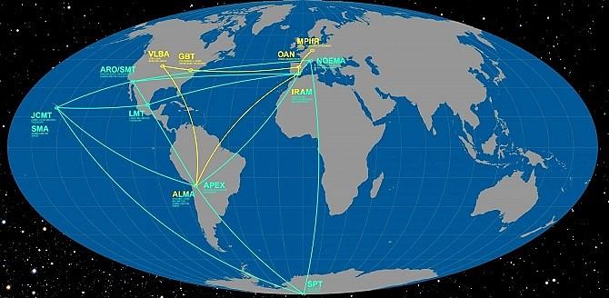 Телескоп горизонта событий (глобальная сеть телескопов)