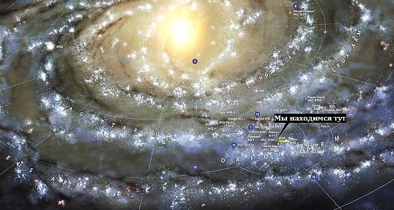 Земля во Млечном пути
