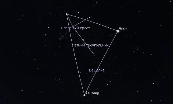 Астеризм Северный крест в созвездии Лебедь