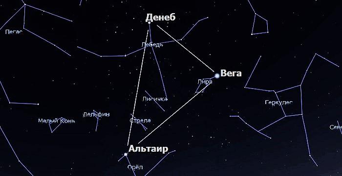 Летне-осенний звездный треугольник