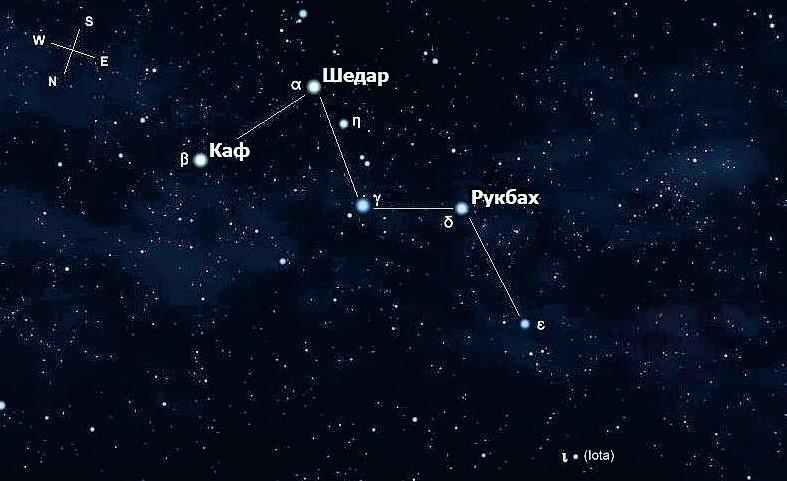 Созвездие Кассиопея (звезды)