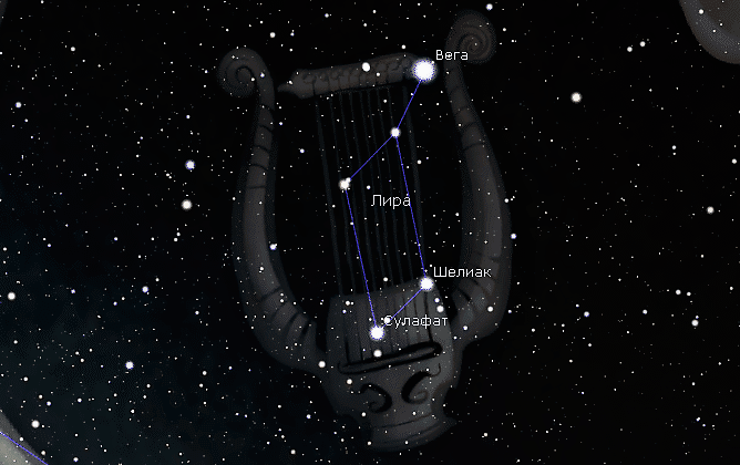 Созвездие Лира