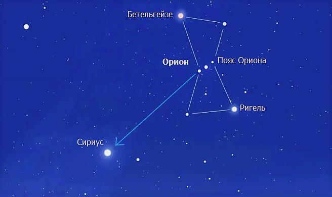 Созвездие Ориона и звезда Сириус