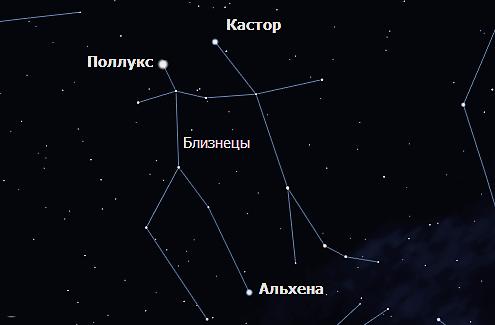 Звёзды созвездия Близнецы