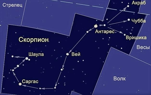Звёзды в созвездии Скорпион