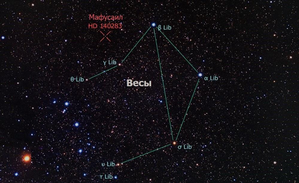 HD 140283 (Мафусаил) в созвездии Весы