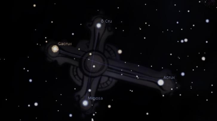 Созвездие Южный Крест