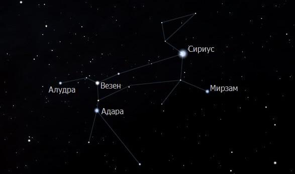 Звёзды Созвездия Большой Пёс