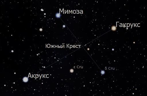 Звёзды Южного Креста