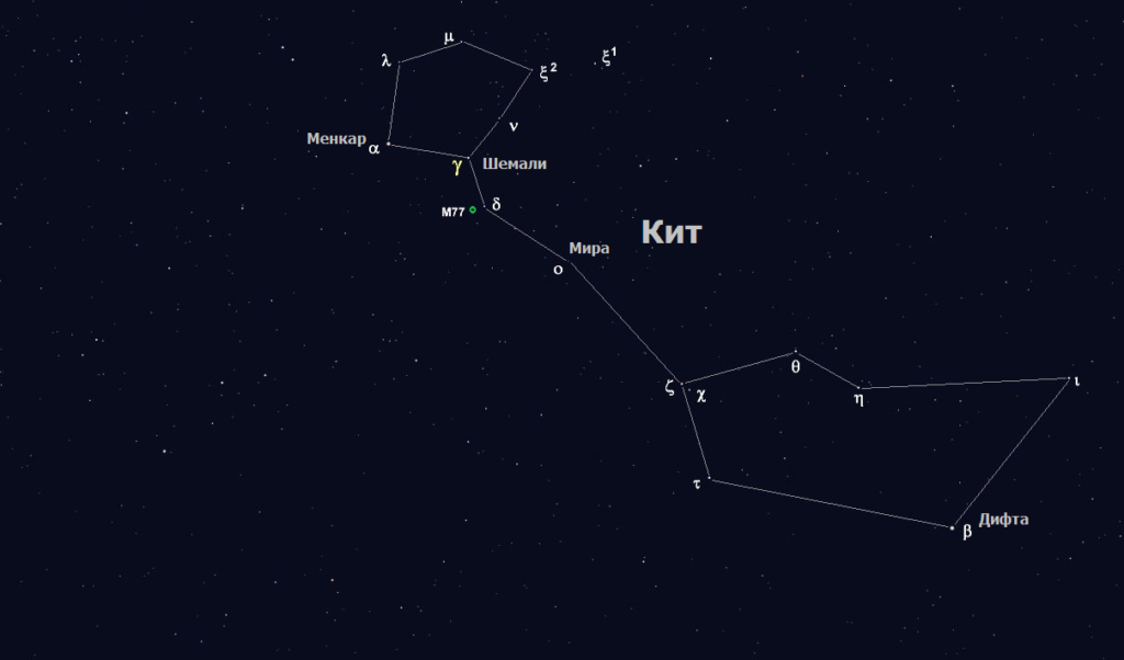 Звёзды созвездия Кит