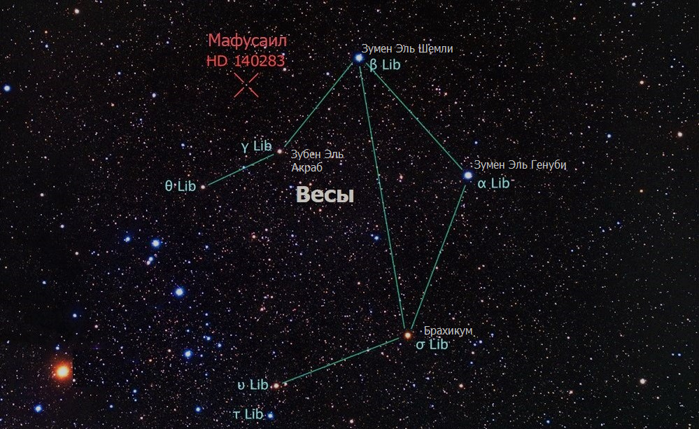 Звёзды созвездия Весы