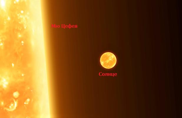 Мю Цефея и Солнце