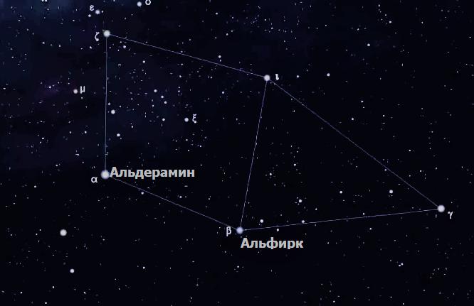 Звёзды Цефея