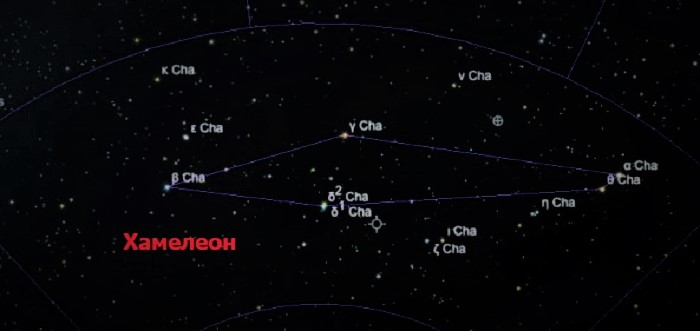Звёзды созвездия Хамелеон