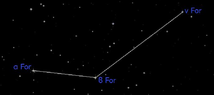 Звёзды созвездия Печь