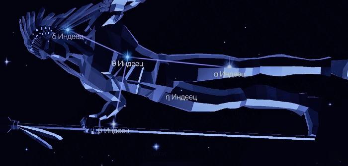 Звёзды Созвездия Индеец
