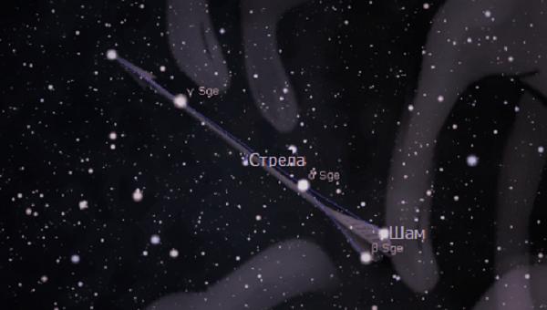 Звёзды созвездия Стрела