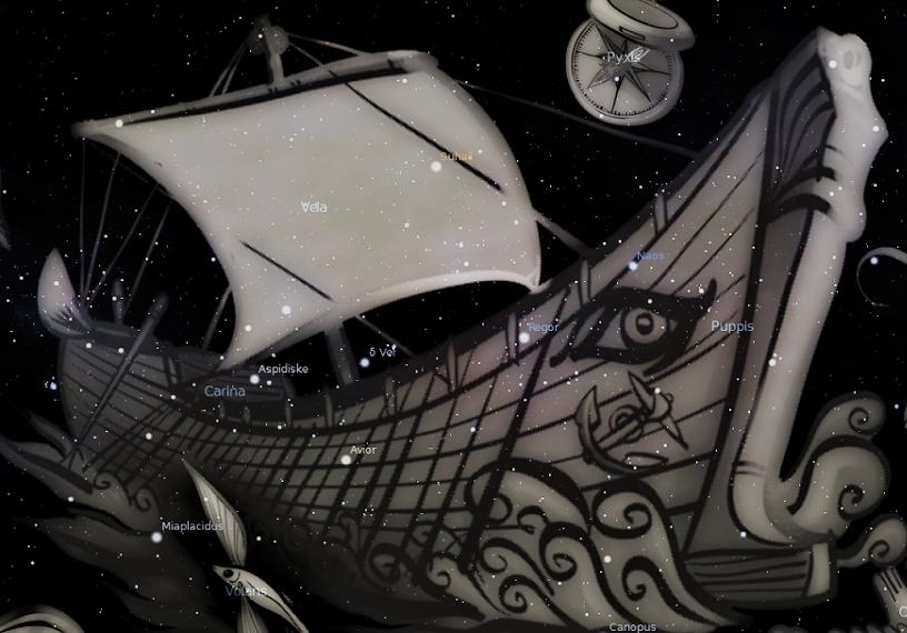 Созвездия Корабль Арго и Компас