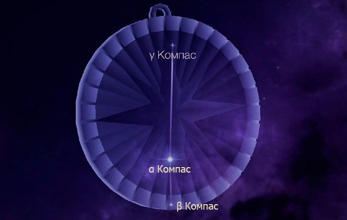 Звёзды созвездия Компас