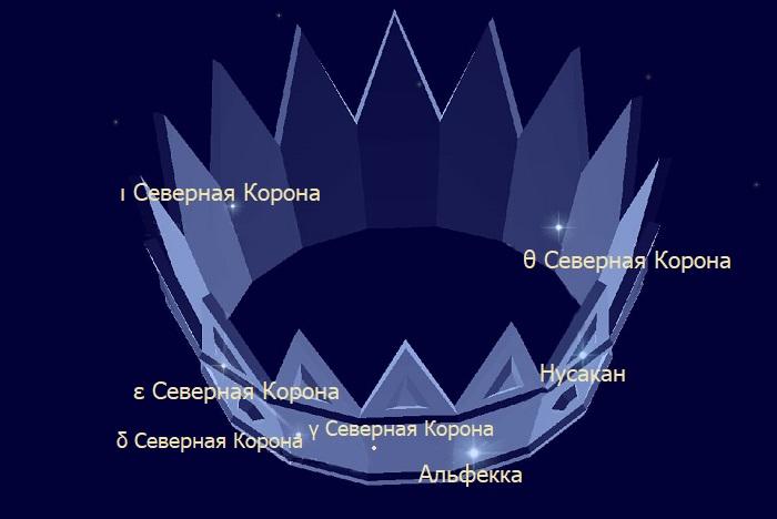 Звёзды созвездия Северная Корона