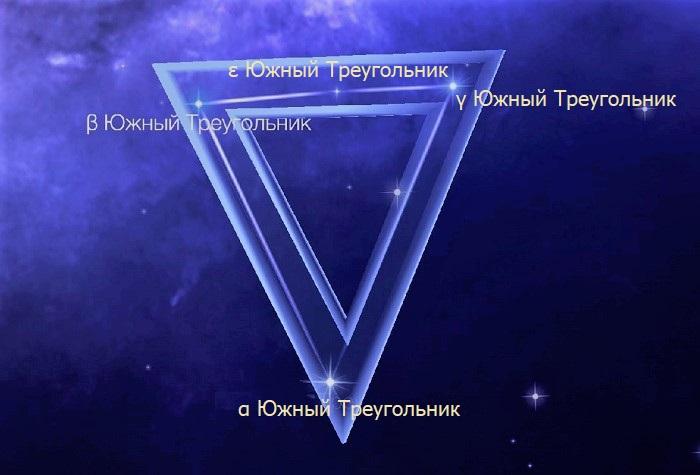 Звёзды созвездия Южный Треугольник