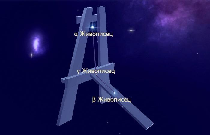 Звёзды созвездия Живописец