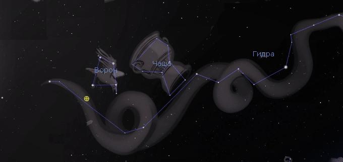 Созвездия Гидра, Ворон и Чаша