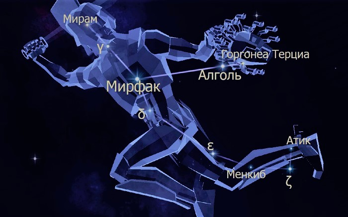 Звёзды созвездия Персей