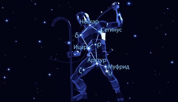 Звёзды созвездия Волопас