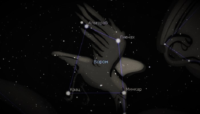 Звёзды созвездия Ворон