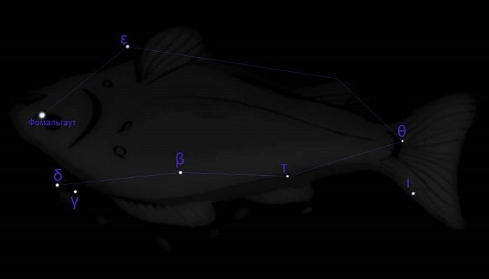 Звёзды созвездия Южная Рыба
