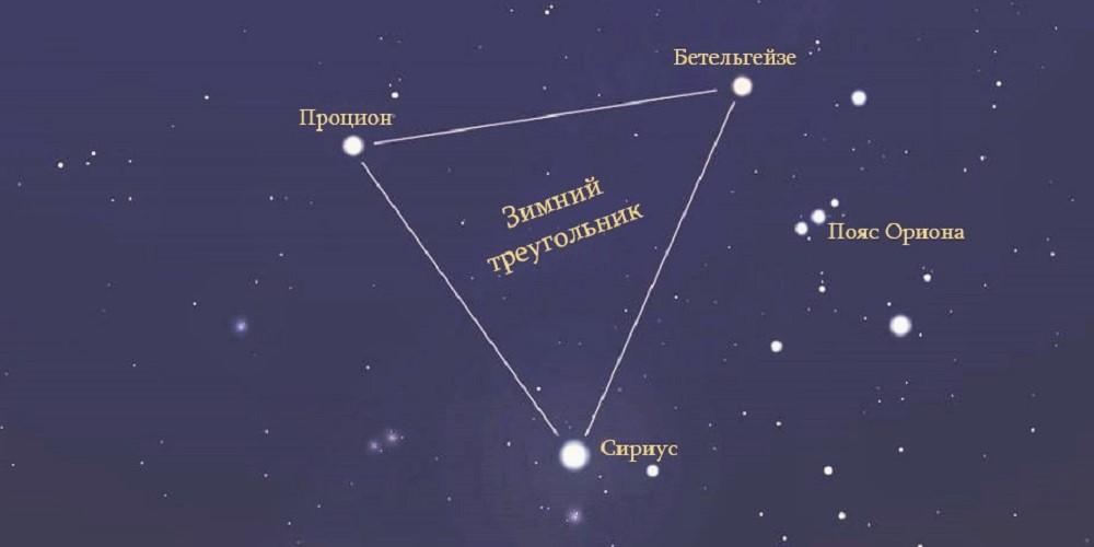 Зимний Треугольник