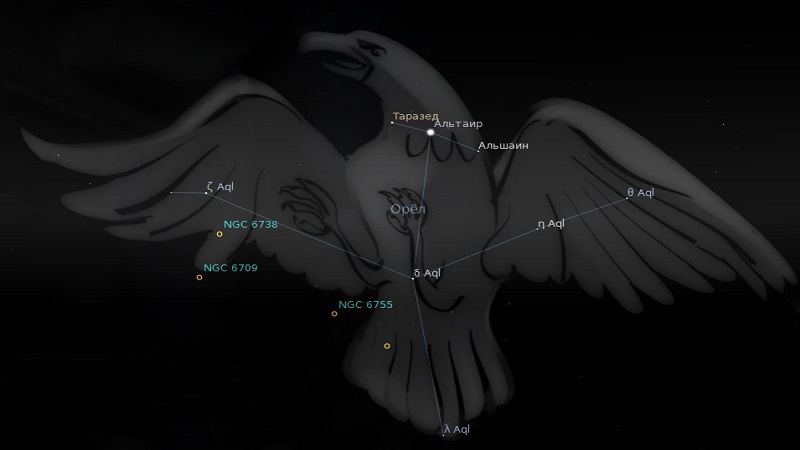 Звёзды созвездия Орёл