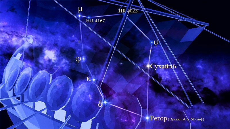 Звёзды созвездия Паруса
