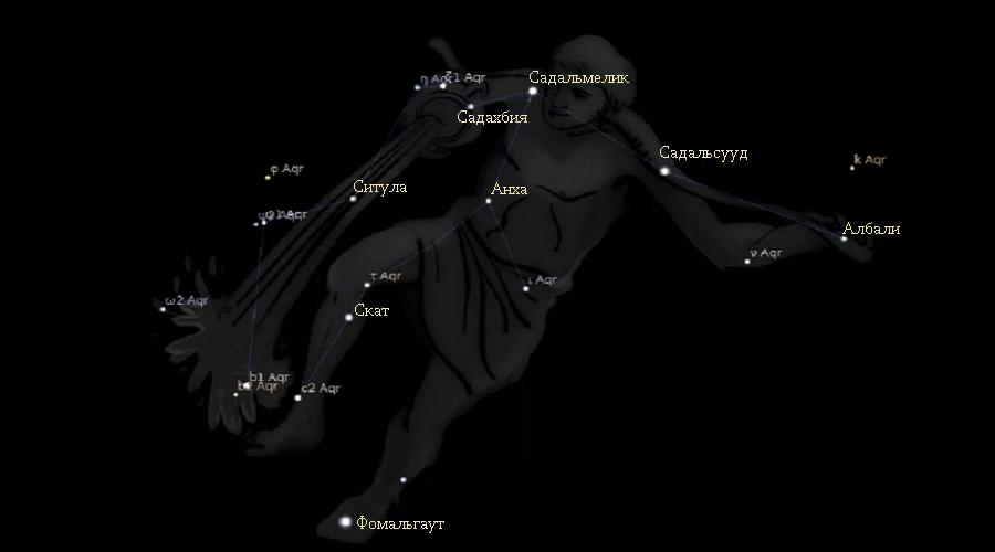 Звёзды созвездия Водолей