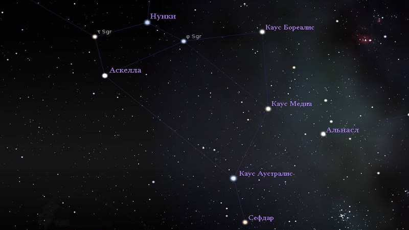 Звёзды созвездия Стрелец