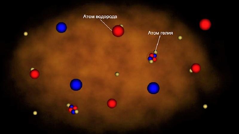 Атомы водорода и гелия