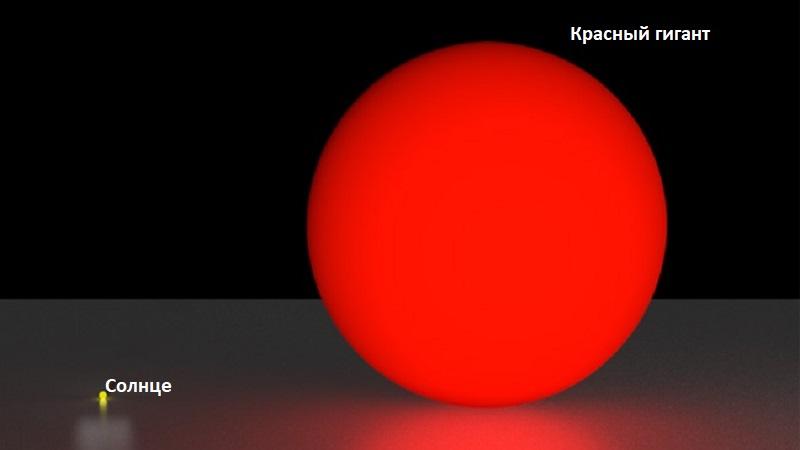 Размер красного гиганта относительно Солнца
